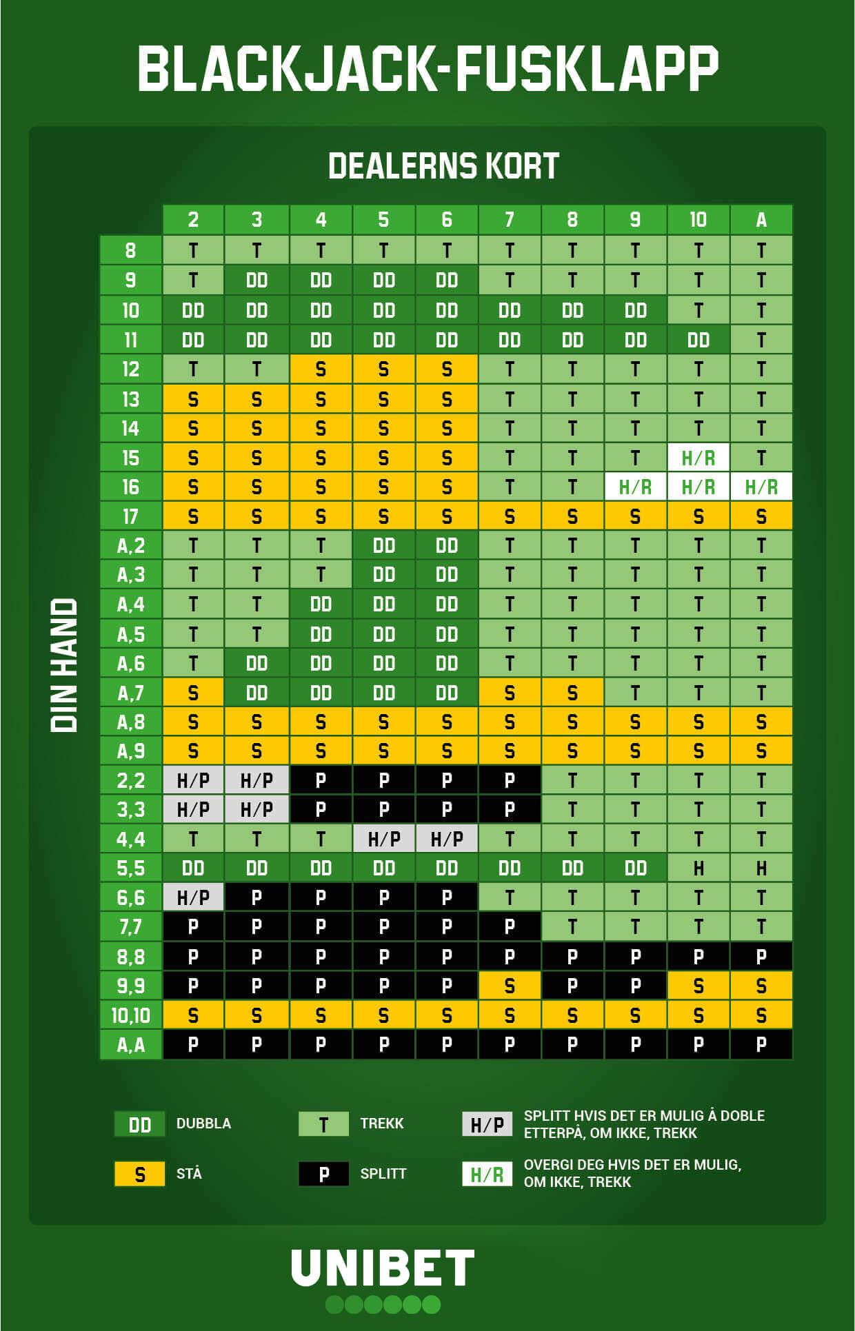blackjack-cheat-sheet-sv