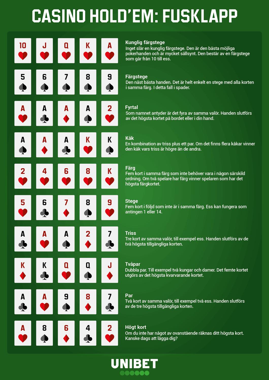 Casino holdem se