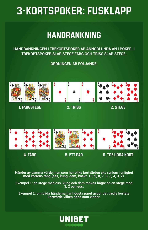 3 card poker se